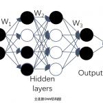 AI领域的白盒测试和自动debug